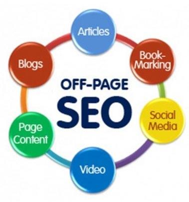 Digital marketing - Seo Off Page