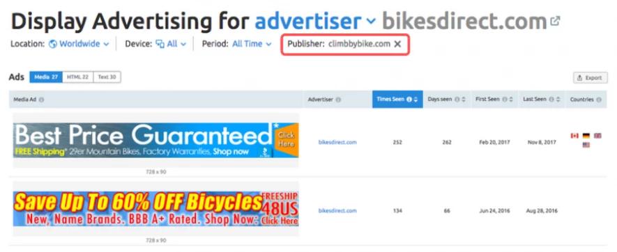 Khám phá các quảng cáo được chú ý trên bikesdirect.com