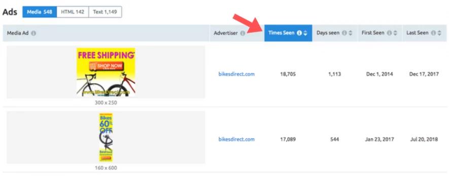 Xem xét lưu lượng truy cập từ đối thủ cạnh tranh từ phân tích số lần xem của người dùng