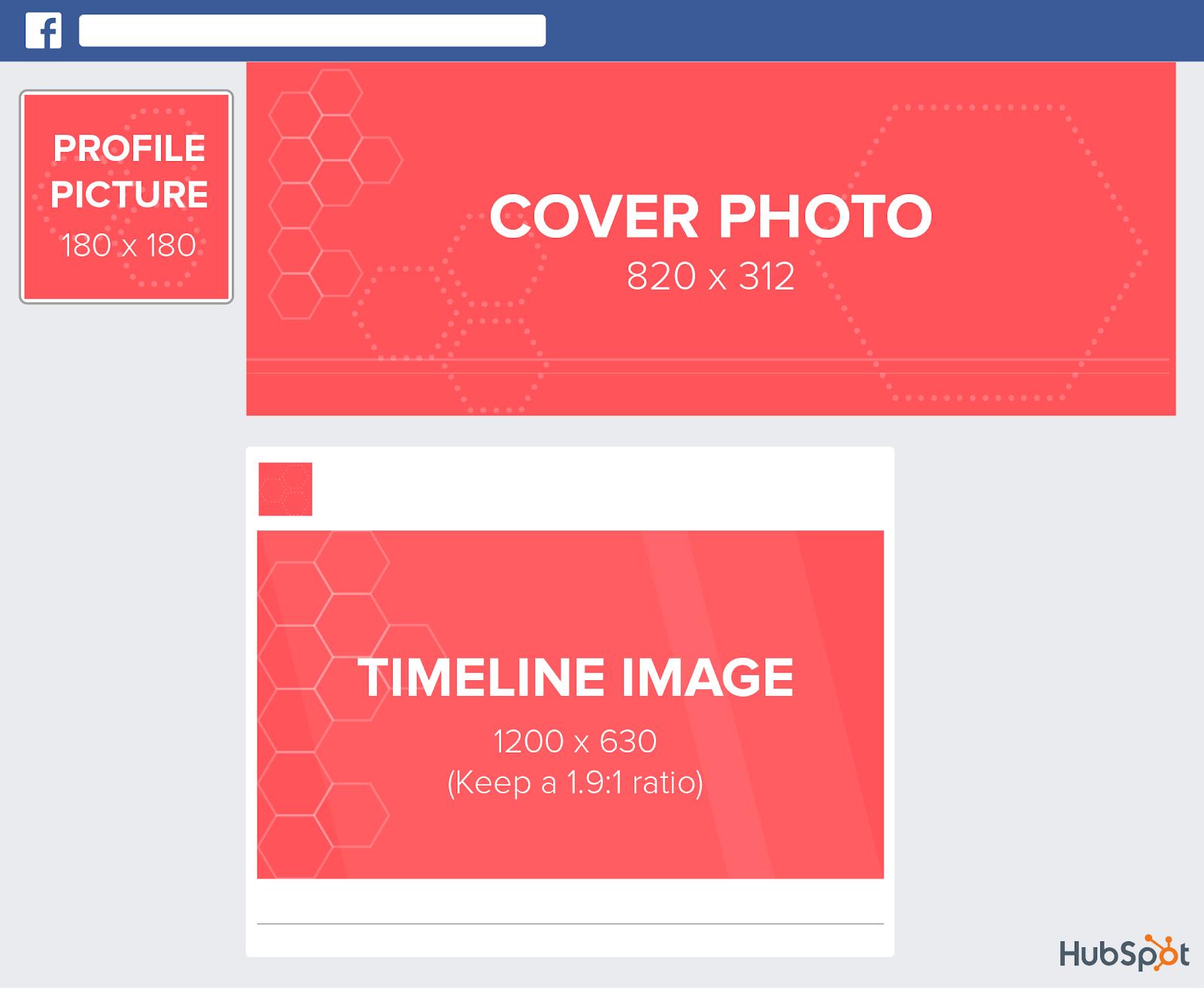 Kích thước của các loại ảnh trên Facebook