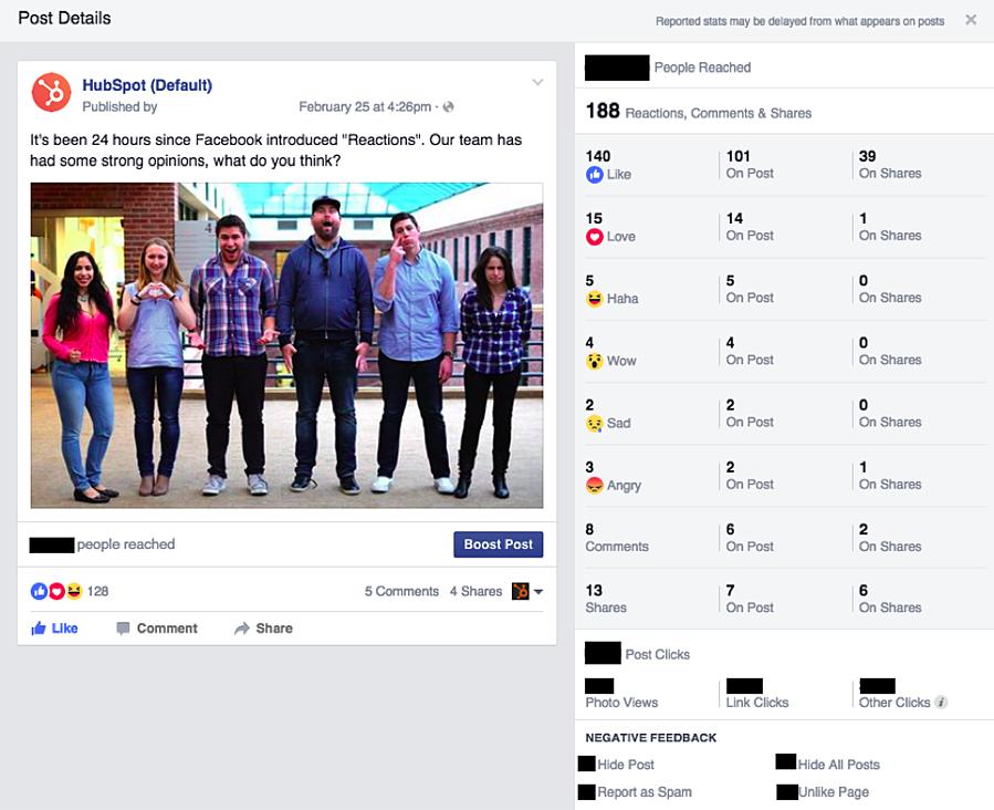 Facebook reaction