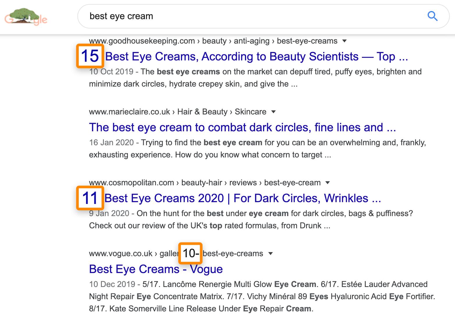 Những bài Blog dạng danh sách có xu hướng ranking cao