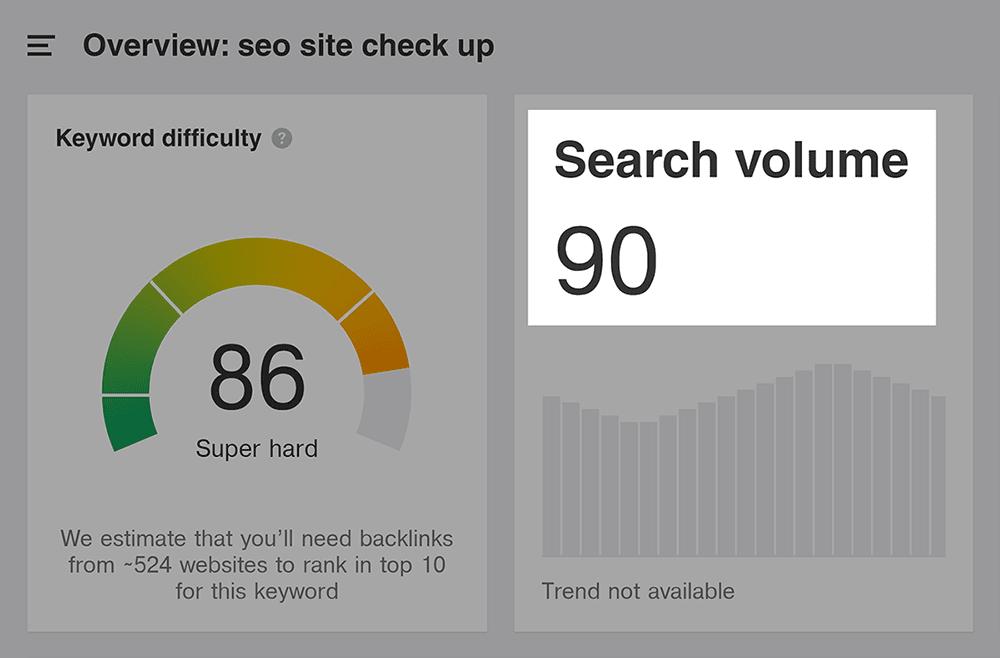 """Ahrefs - khối lượng tìm kiếm """"seo site"""" - Mẹo tiếp thị nội dung"""