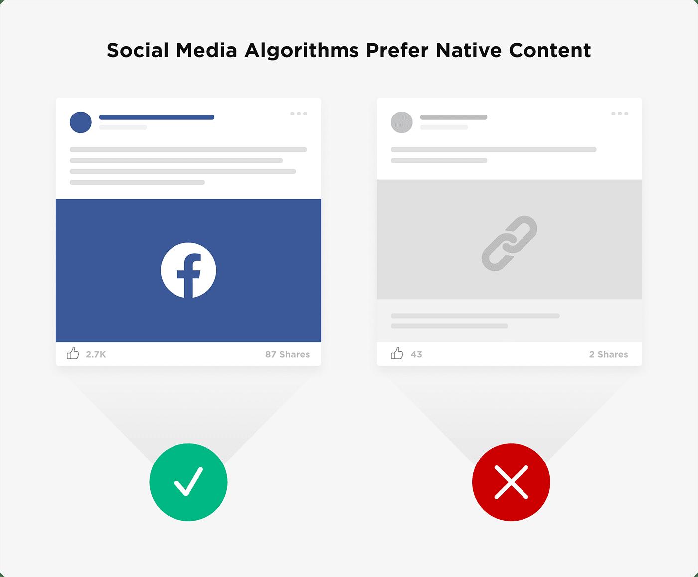Thuật toán truyền thông xã hội thích nội dung bản địa