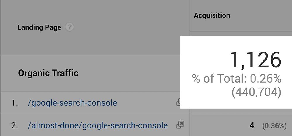 Hướng dẫn Google Search Console - Khách truy cập hàng tháng - Mẹo tiếp thị nội dung