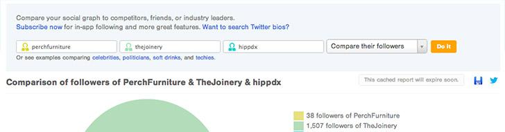 Twiiter Marketing với tool Followerwork