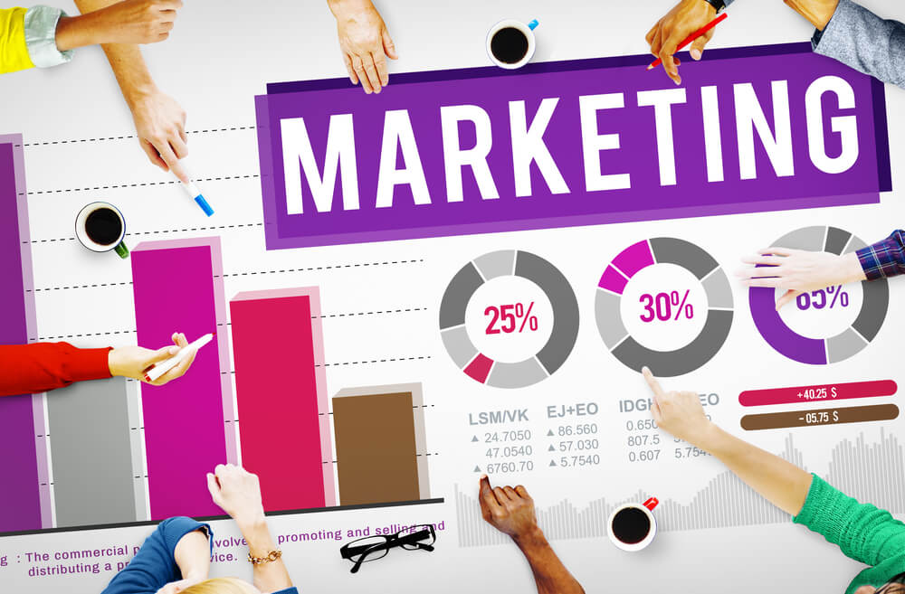 Phân tích marketing