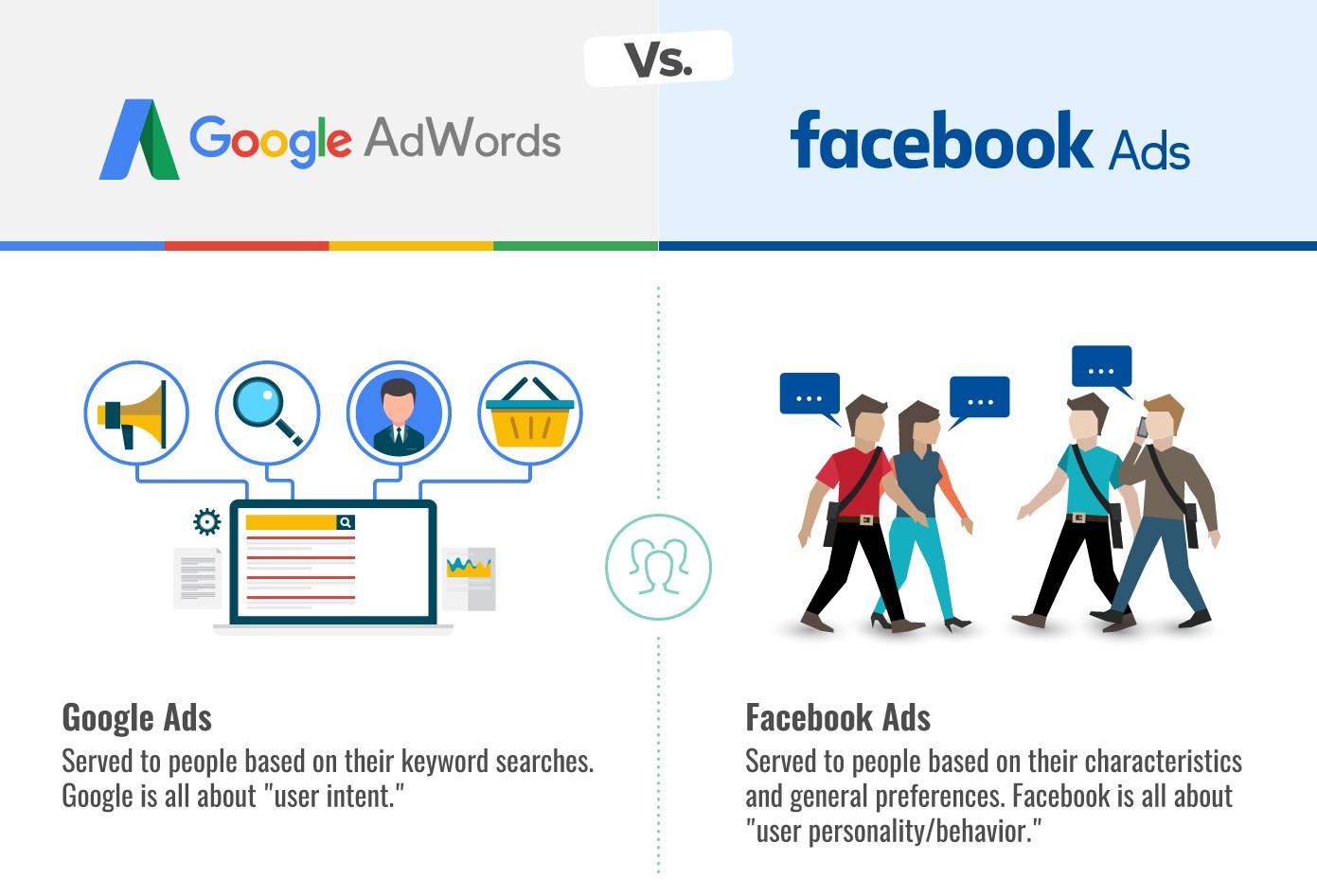 Google remarketing vs facebook remarketing