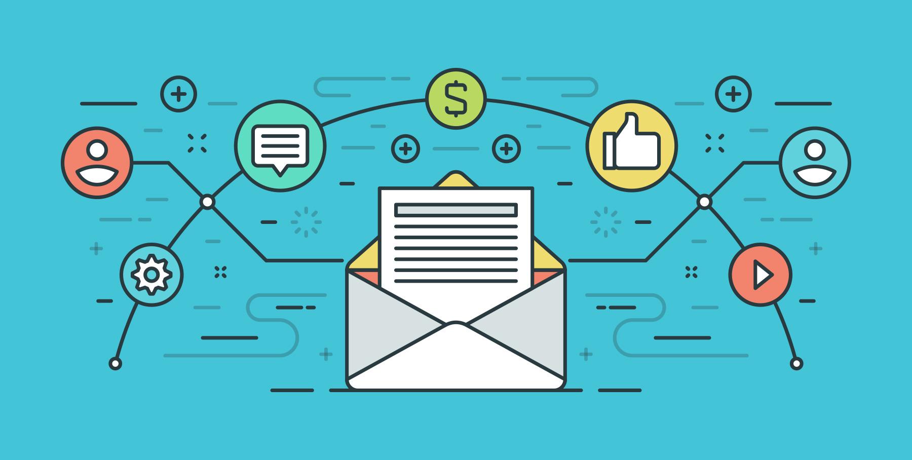 Email automation là gì