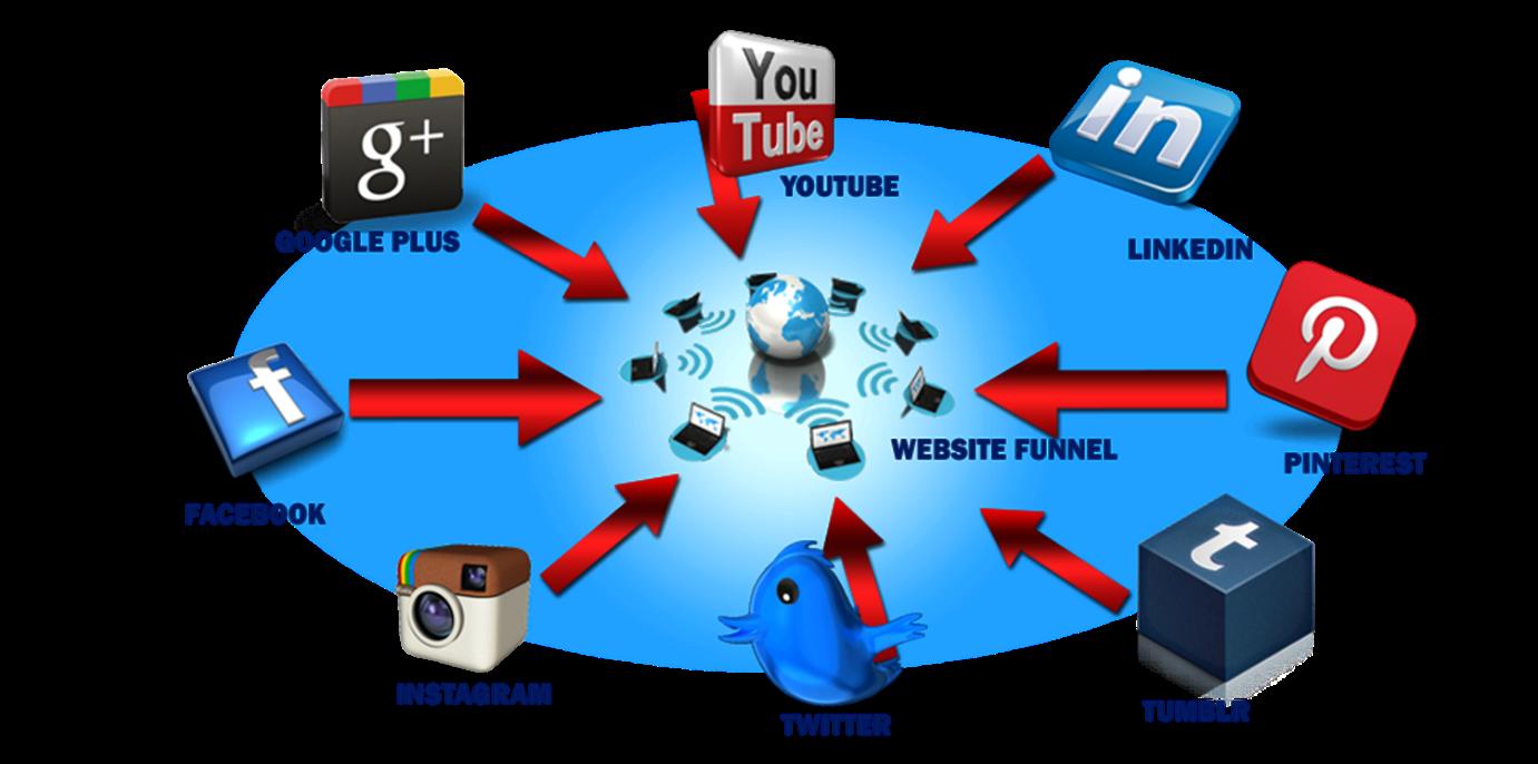 Thu hút khách hàng mục tiêu nhờ mạng xã hội