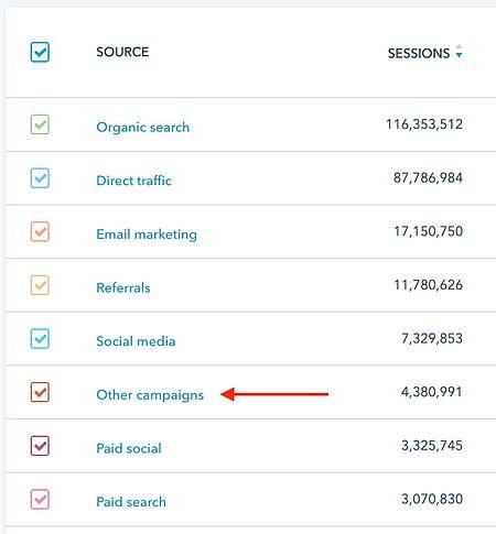 Bảng đo lường hiệu quả của chiến dịch quảng cáo