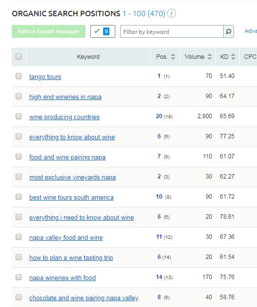 Công cụ nghiên cứu local keyword hiệu quả