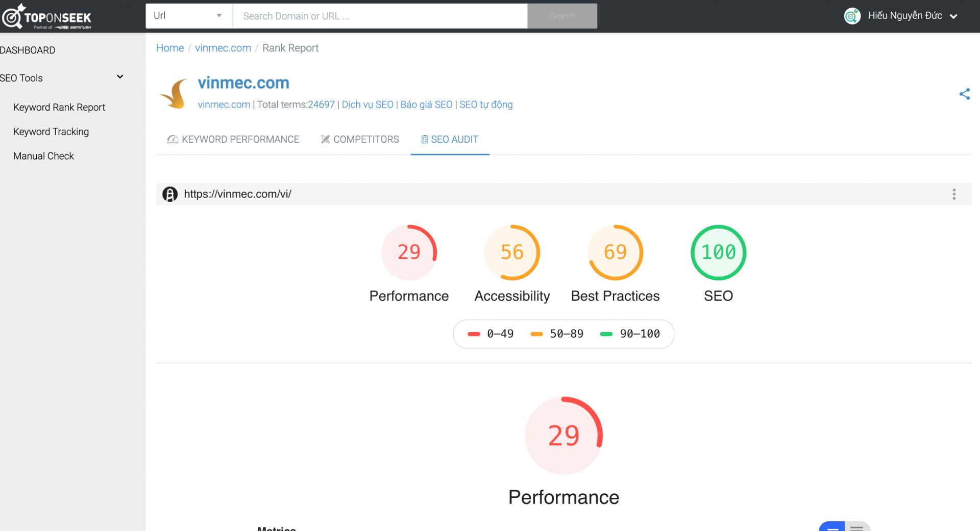 Audit nhanh lỗi SEO và tốc độ tải trang