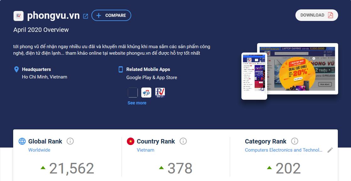 Tính năng của Similarweb: Phân tích website