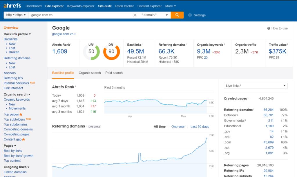 Top 5 Công cụ kiểm tra lỗi SEO Website