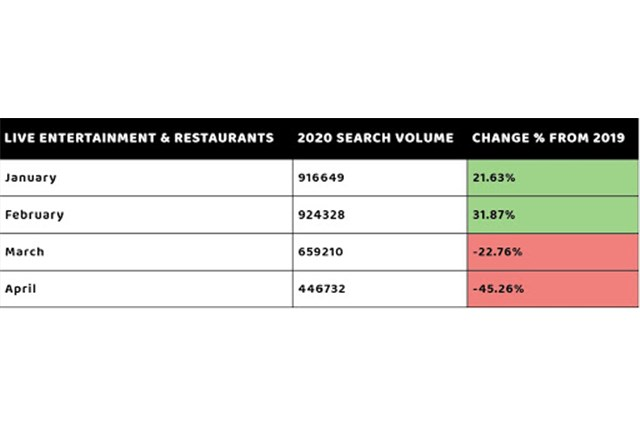 Cách dùng Search Trend Data hiệu quả nhất