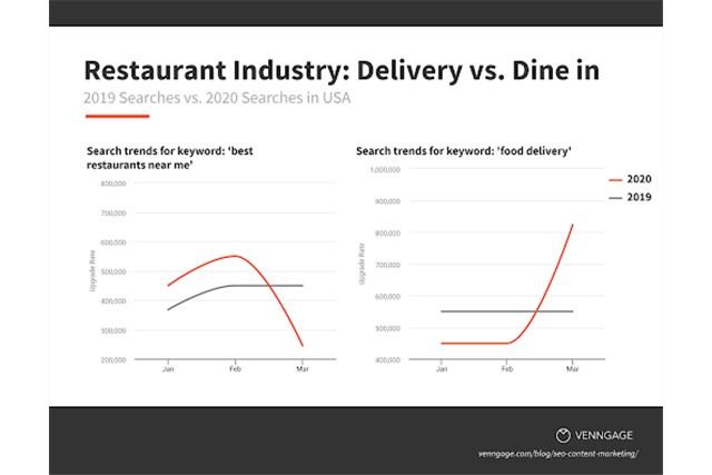 Cách dùng Search Trend Data để phân tích từ khóa