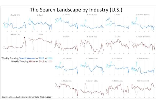 Cách dùng Search Trend Data tối ưu nội dung hiệu quả