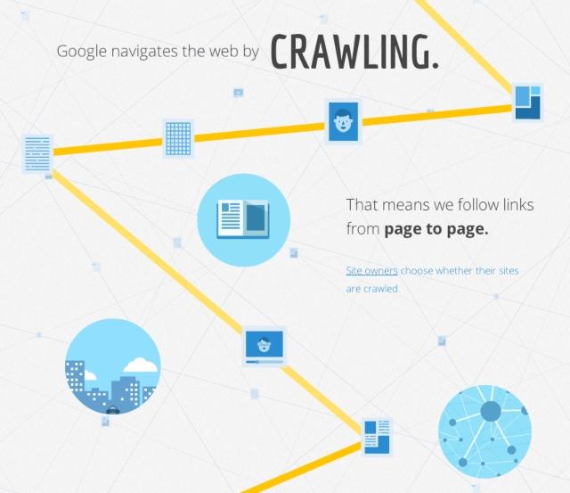 Infographic: Cách Google định hướng internet