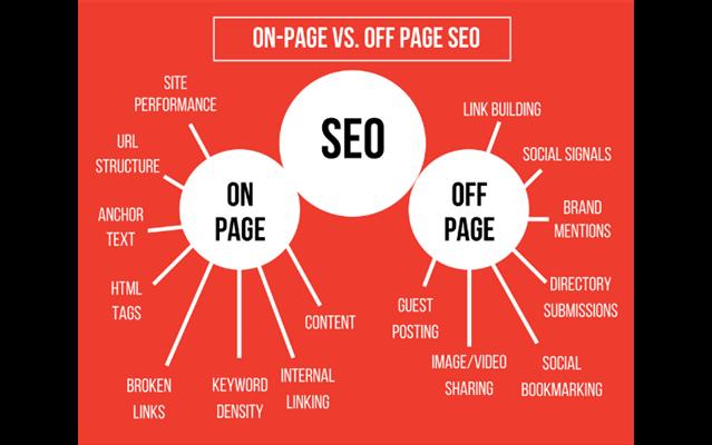 Dịch vụ SEO tổng thể website mang lại hiệu quả cao