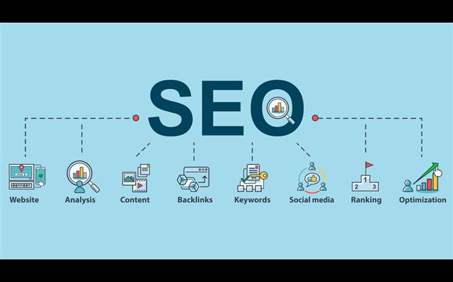 Quy trình SEO tổng thể Website