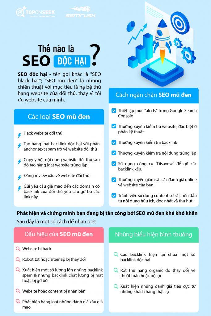 Infographics: Thế nào là SEO độc hại?