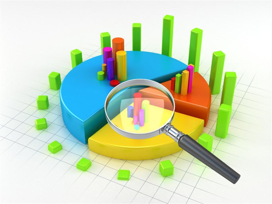 SEMrush Audience Insights giúp bạn nghiên cứu tìm hiểu dễ dàng về thị trường