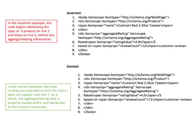 Lỗi các nút trong HTML bị đóng