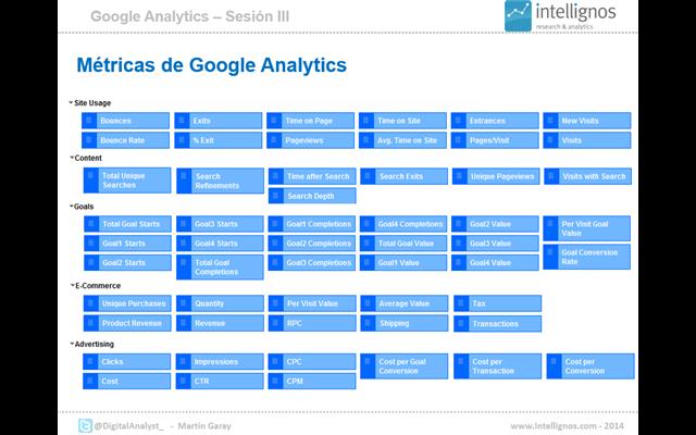 Các số liệu quan trọng nhất trong Google Analytics