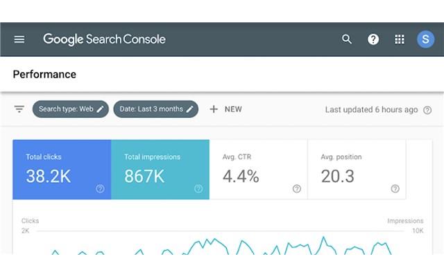 Giao diện của Google Search Console