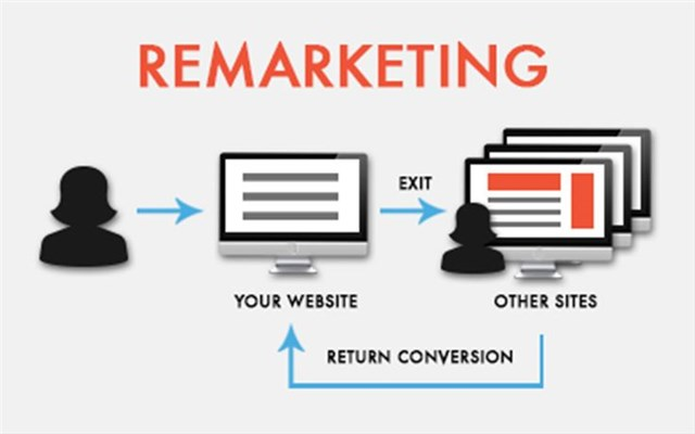 Sử dụng chiến lược Remarketing cho quảng cáo facebook hiệu quả