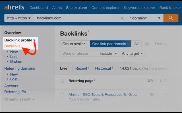 Backlink Profile của ahrefs