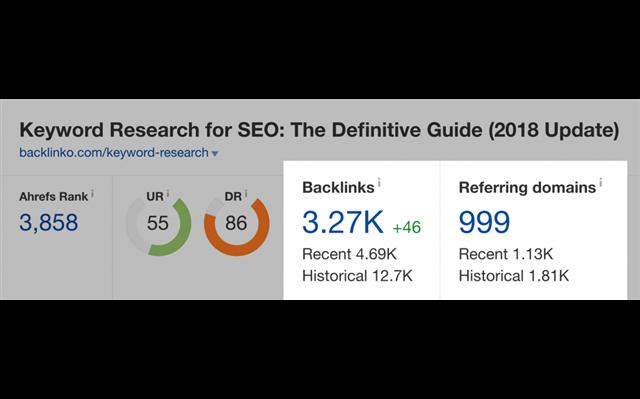 Số lượng Backlink và Domain trong hướng dẫn