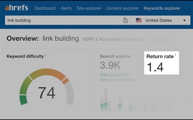 Xem được tỷ lệ trả về từ Keyword Explorer