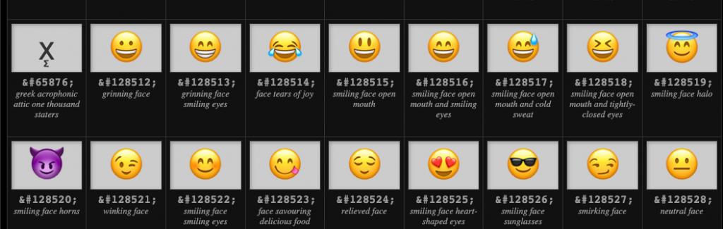 Lựa chọn Emoji theo nhu cầu qua AMP-What