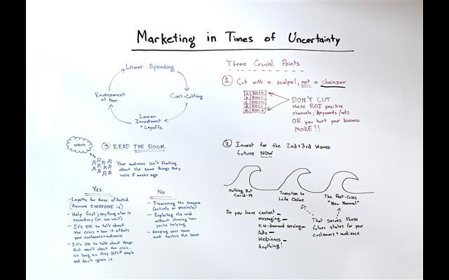 Marketing trong thời đại chuyển đổi