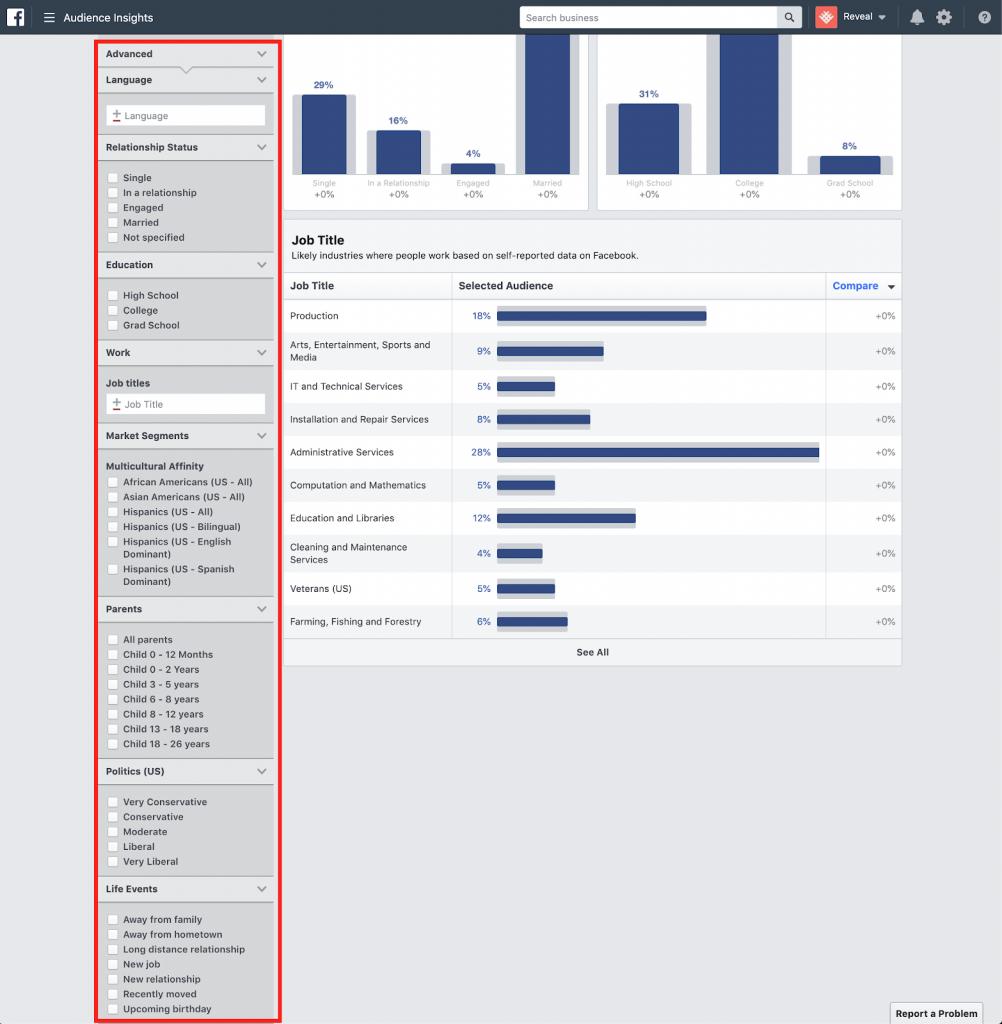 Có sẵn các bộ lọc nâng cao giúp thu nhỏ khách hàng trong Facebook Audience Insights