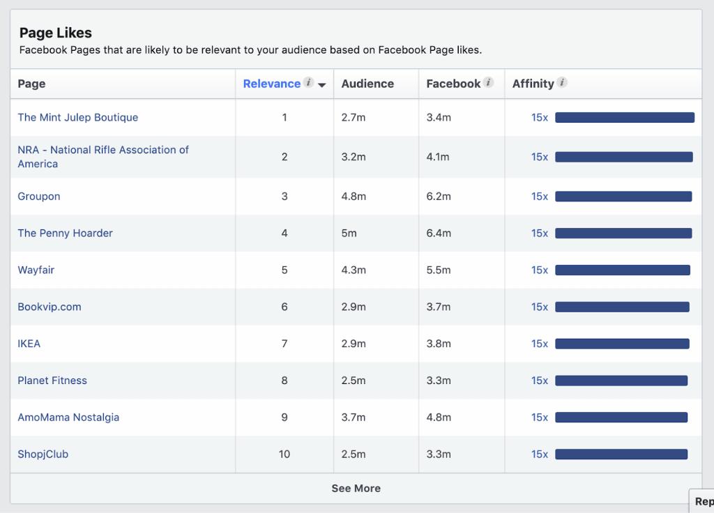 Bạn có thể xem các trang phù hợp nhất trong số khách hàng đã chọn của mình