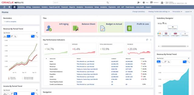Oracle NetSuite giai phap dam may crm