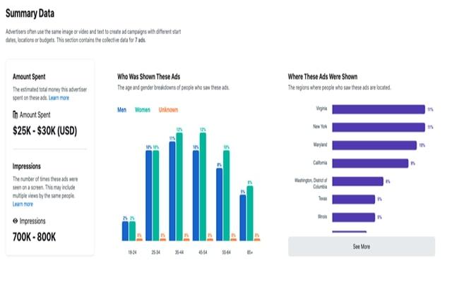Tính năng báo cáo trên Facebook ads library | TopOnSeek
