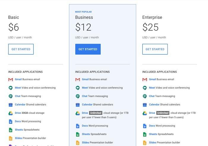 Giá trị các gói dịch vụ Google Meet