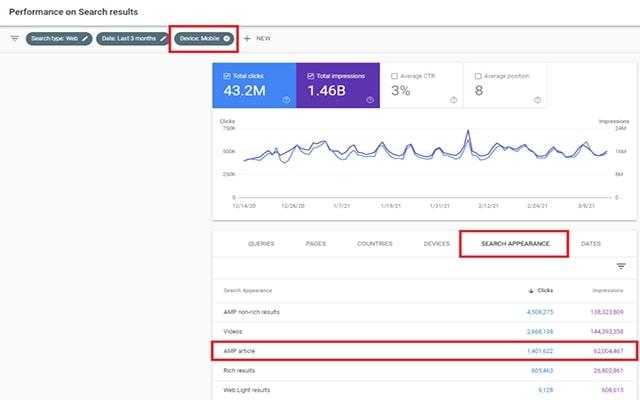Theo dõi quá trình SEO Google Top Stories trên Search Console | TopOnSeek