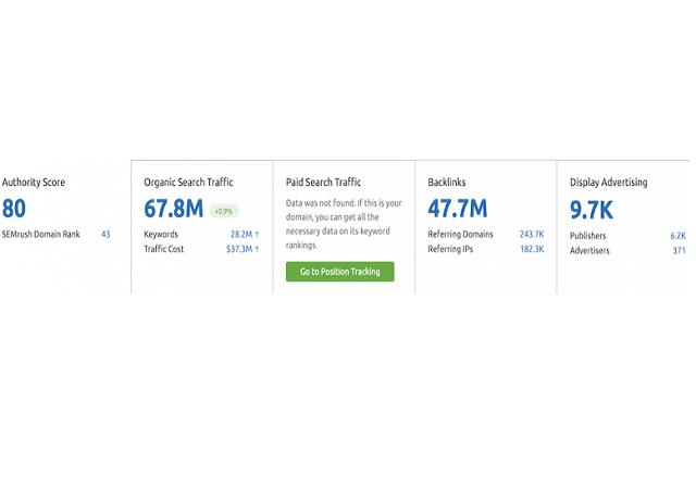 Social media Quora có lượt truy cập rất cao