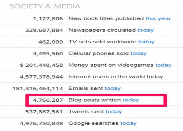 Social media gián tiếp ảnh hưởng đến thứ hạng tìm kiếm