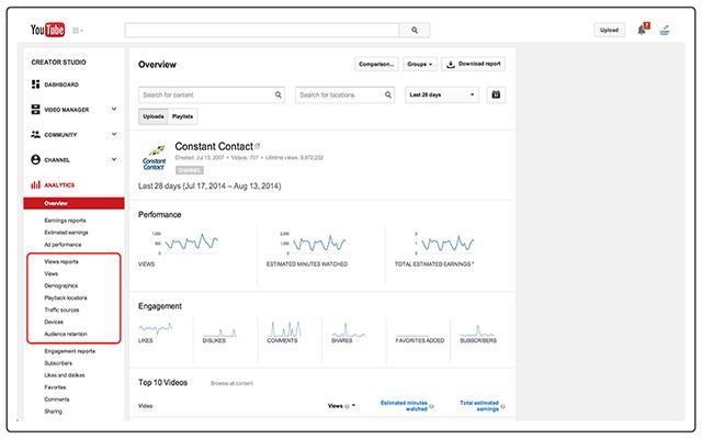 sử dụng YouTube Analytic để theo dõi và tối ưu chiến dịch   TopOnSeek