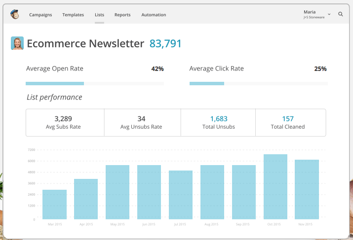 MailChimp - email marketing tool