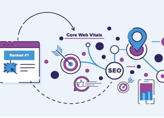 Core Web Vitals & Tối ưu hóa Trải nghiệm Trang | TopOnSeek