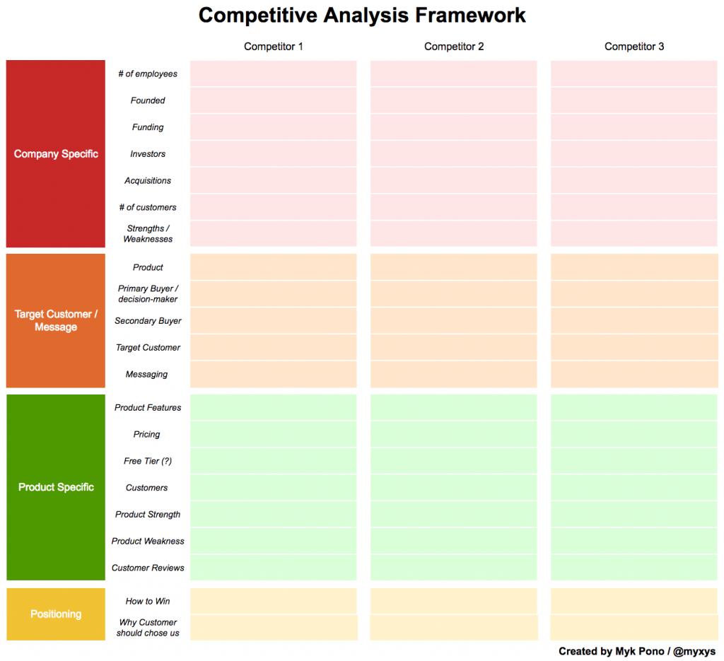 10+ Phương diện thực hiện phân tích cạnh tranh doanh nghiệp cần biết   TopOnSeek