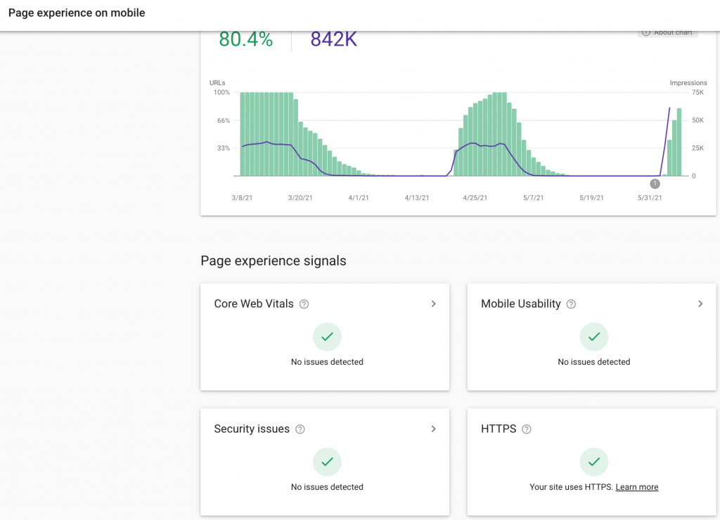 Website được tối ưu Page Experience và Core Vital Tốt từ TopOnSeek
