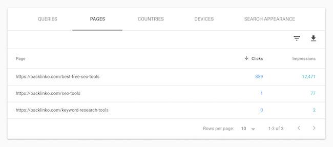 Các trang web bài viết của website đang có xếp hạng